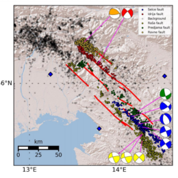 Focal mechanisms for the stronger events that happened between 2006 and summer of 2017 in the area of IFS. Focal mechanisms are coloured regarding the main fault they could belong to. The locations of earthquakes come from this study. As seen on the figure, majority of earthquakes that happened along IFS can be attributed to one of the faults and only small number cannot and are treated as background earthquake activity. Focal mechanisms were obtained from OGS and ARSO, while some of them where calculated in this work.